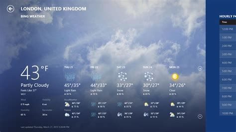 MSN Weather for Windows 8 and 8