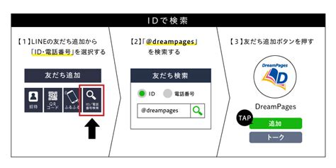 LINE@のお知らせ|DreamPages