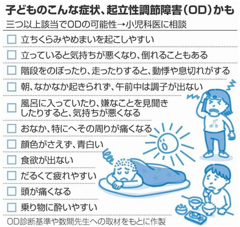 Images of 起立性調節障害 - JapaneseClass