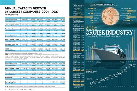 2017-2018 Cruise Industry News Annual Report   Cruise